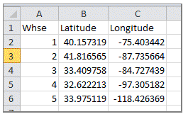 building reports in Tableau