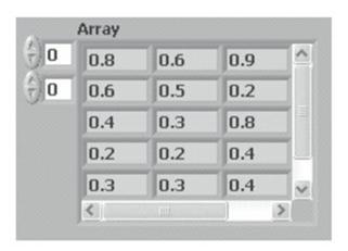 Multi Dimensional Arrays