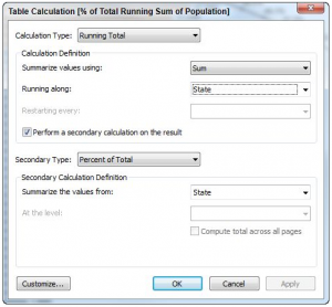 Using a secondary table calculation diagram