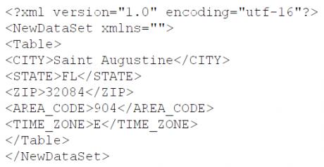 xsd validation code