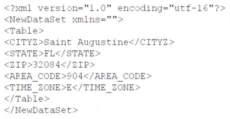 xsd specification code
