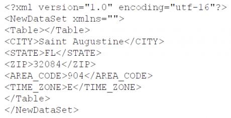 empty node in xml format