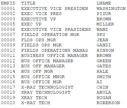represents employee information