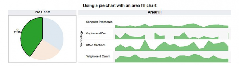 Area fill chart