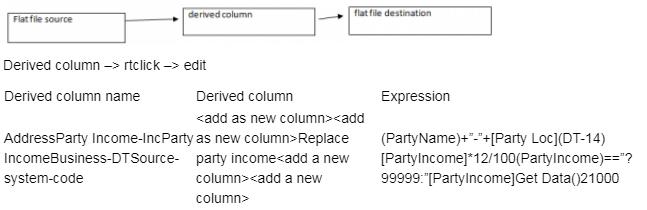 Derived Column Transformation
