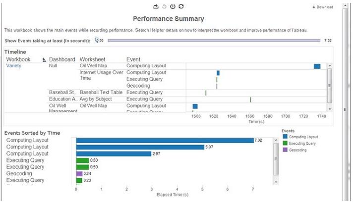 performance summary workbook