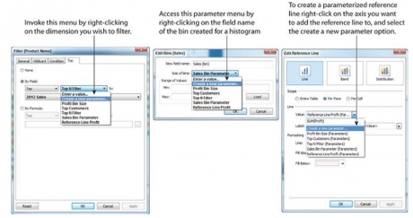 Dialog windows for basic parameter creation diagram