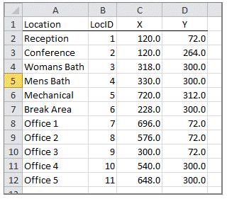 Estimated office point coordinates