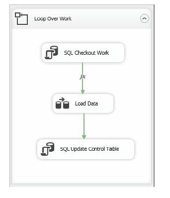 Execute SQL Task 1