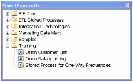 Stored Process List