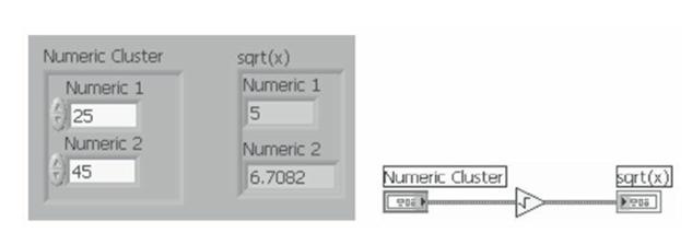 Numeric Cluster