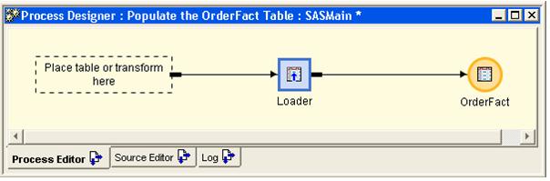 Process Designer window