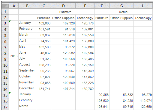 Exported forecast in a spreadsheet