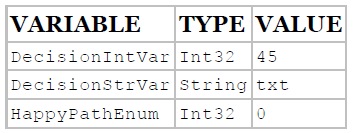 Using Script Task Variables