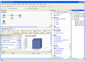 The OLAP Analyzer will display the cube and allow you to navigate through the dimensions