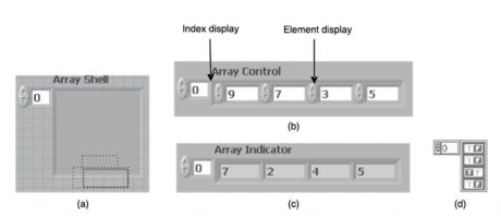 One Dimensional Array front panel