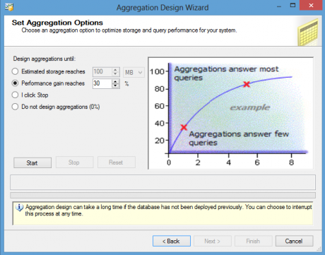 aggregation design wizard