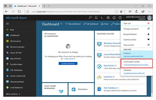 Azure Active Directory- Dashboard