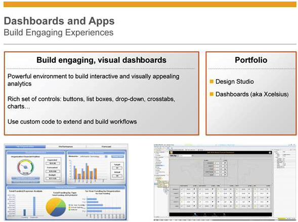 Dashboards and Apps Build Engaging Experiences