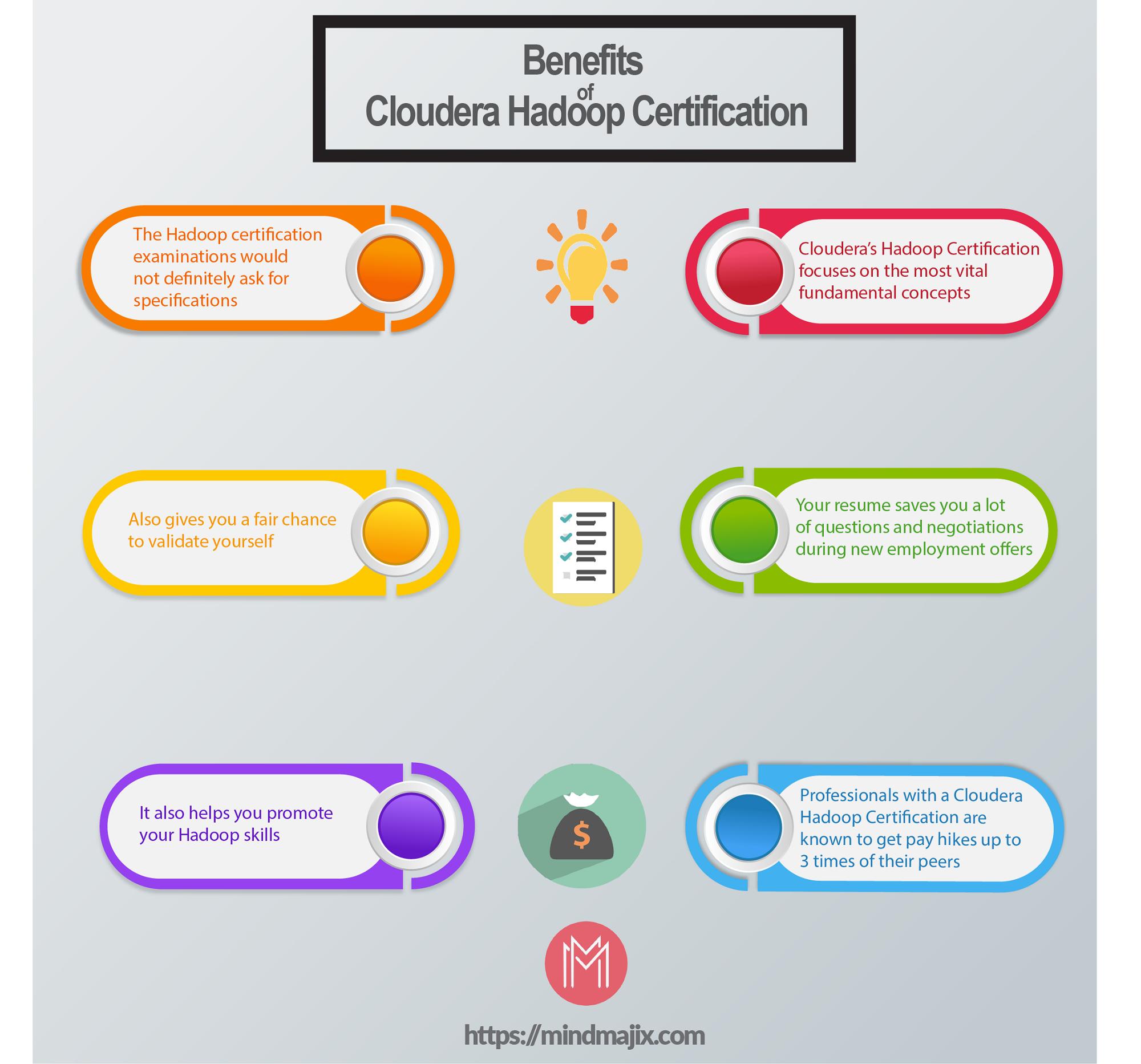 Benefits Of Cloudera Hadoop Certification