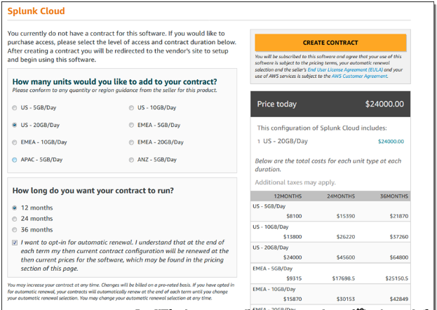 Find a contact form and price details