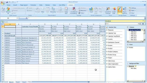 Cross tab in Analysis, edition for Microsoft Office