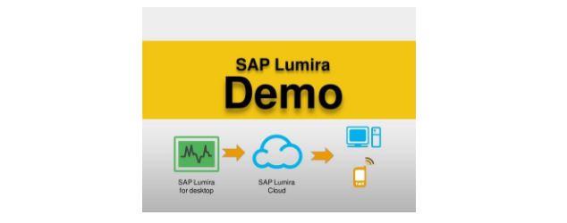 SAP Lumira Demo