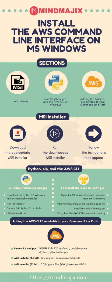 AWS CLI Install on Windows