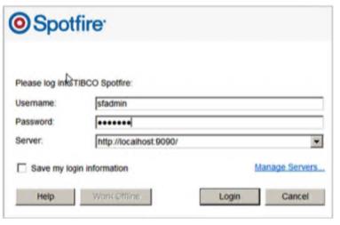 TIBCO Spotfire Automation Services