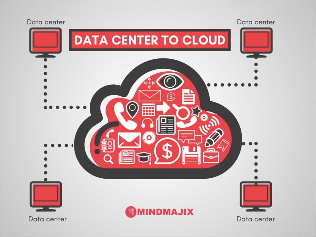 Data Center to Cloud