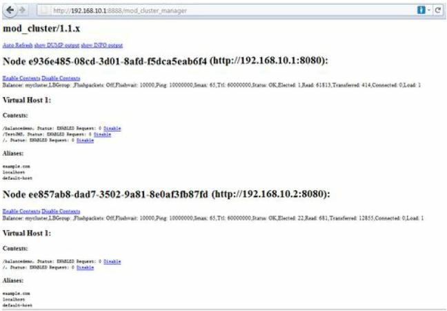 JBoss AS 7 nodes