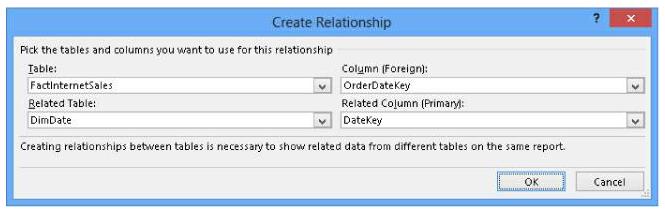 Create Relationship dialog box