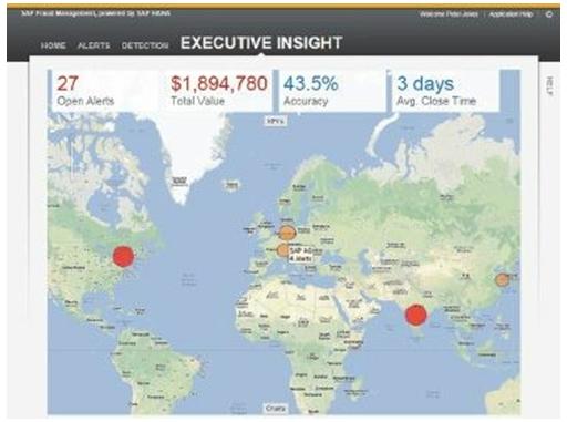 SAP Fraud Management powered by SAP HANA