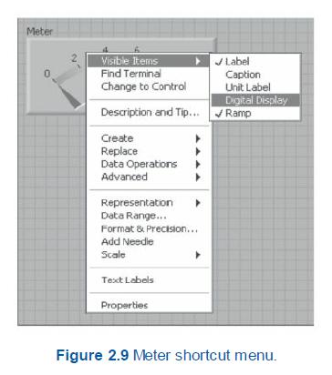 Meter Shortcut menu