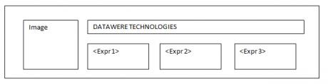 RT click → Text box properties → Expression
