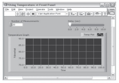 LabVIEW virtual instrument front panel