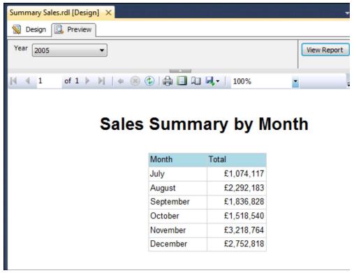 Sales Summary_month