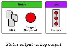 Log output vs Status Output