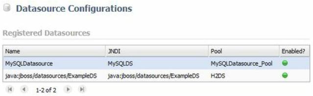 Registered Datasource