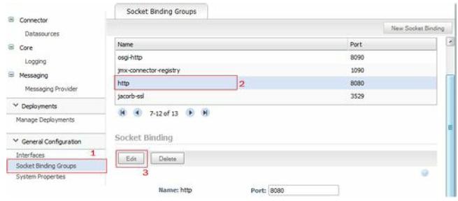 Configuring Socket Binding groups