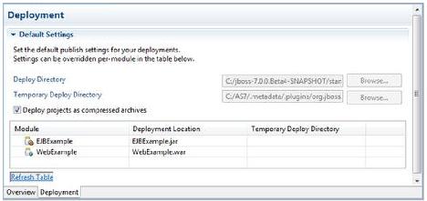Eclipse deployments