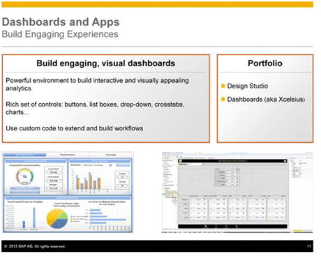 Dashboards and Applications