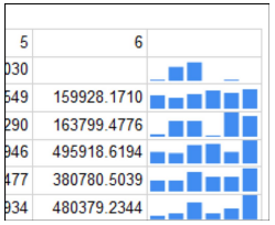 Getting Started with Sparklines in SQL Server Reporting Services