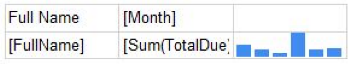 default column type
