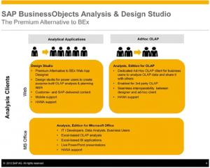 SAP BusinessObjects Analysis Suite
