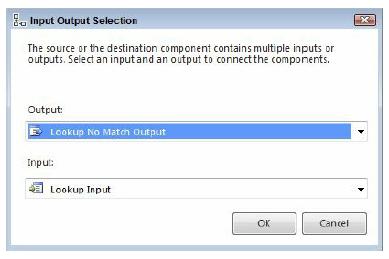 input output selection