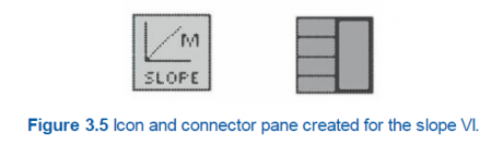 Icon & connector panel created for the slope VI