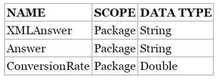 Name-Scope-Data type