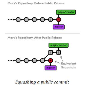 public commit