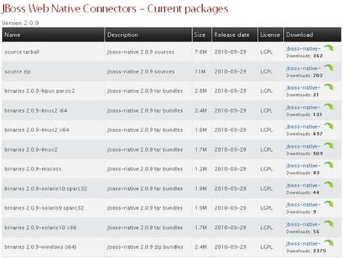 JBoss Web Native Connectors